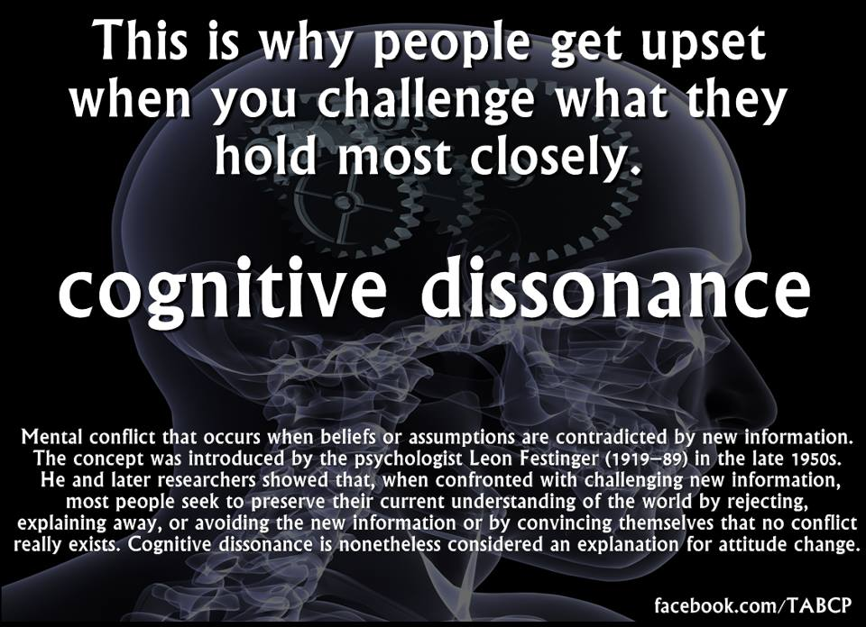 an analysis of leon festingers cognitive dissonance theory Leon festinger cognitive dissonance theory  leon festinger answered these questions with his cognitive dissonance theory cognitive dissonance is a.